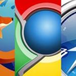 <b>Desktop Browser Market Share 2008-2015</b>